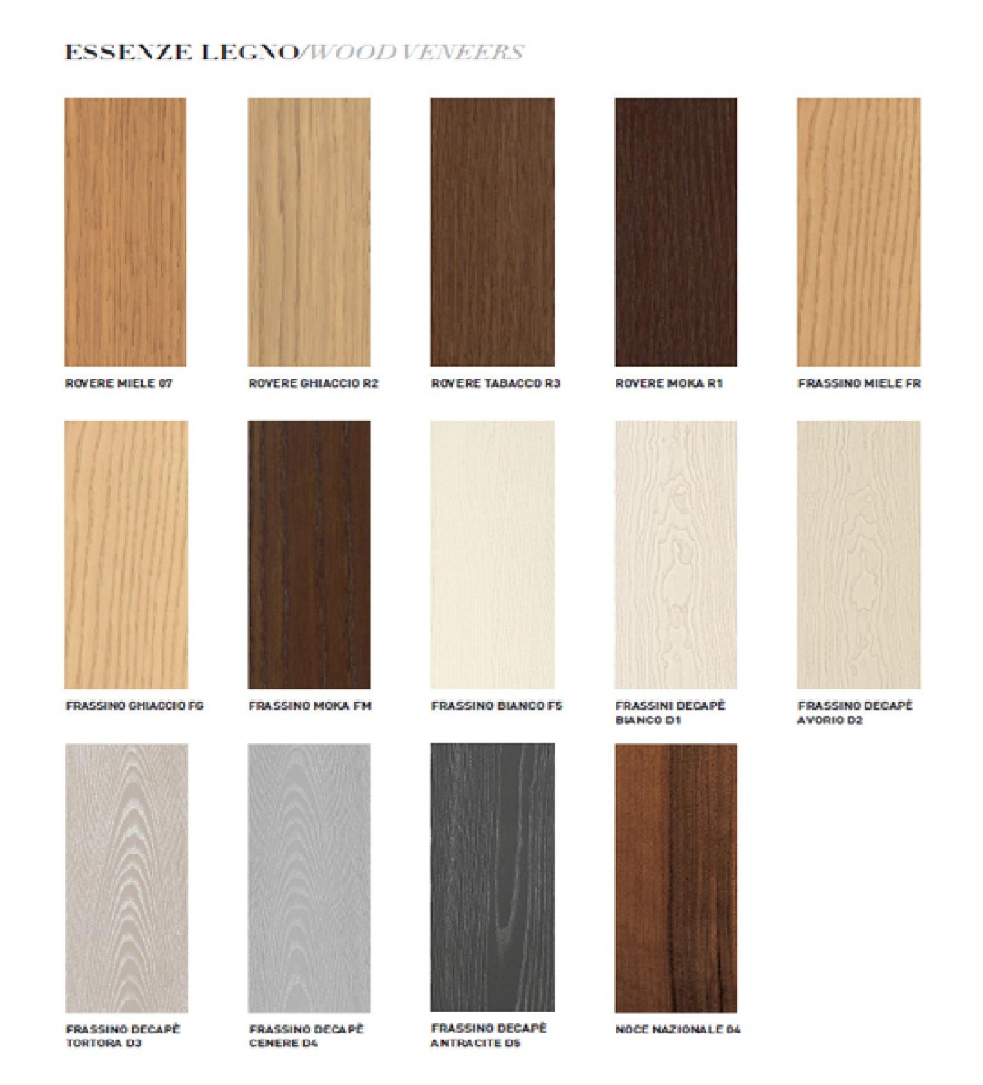 Porte interne varie essenza e laccate infix - Colori da interno ...
