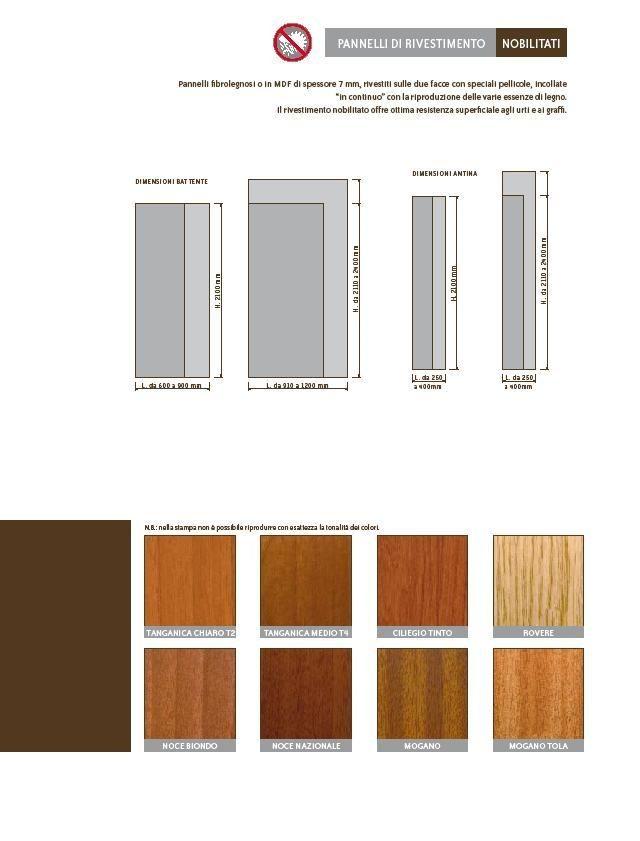 Rivestimenti per porte blindate da interni infix for Porte blindate alias modello steel