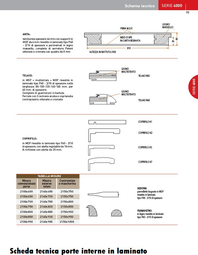 Porte interne in laminato con cornice complanare infix for Torterolo porte blindate scheda tecnica