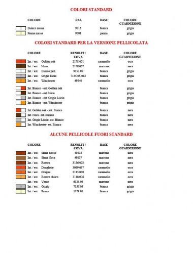 Serramenti in Pvc  e le variazione  di colori disponibili