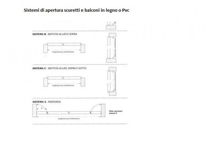 Sistemi di battuta e chiusura scuri in legno, pvc e alluminio